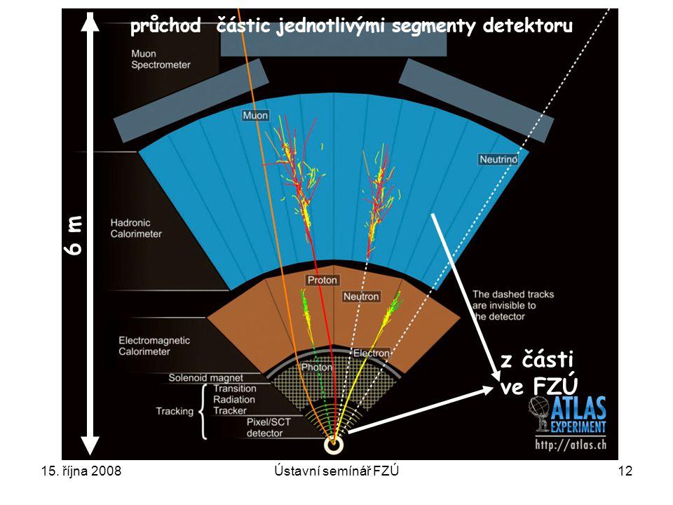 15. října 2008Ústavní semínář FZÚ12 z části ve FZÚ průchod částic jednotlivými segmenty detektoru 6 m z části ve FZÚ