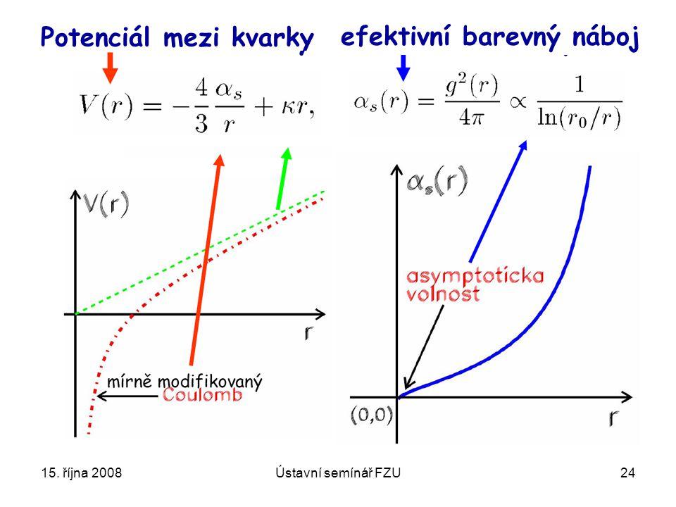 15. října 2008Ústavní semínář FZÚ24 Potenciál mezi kvarky efektivní barevný náboj