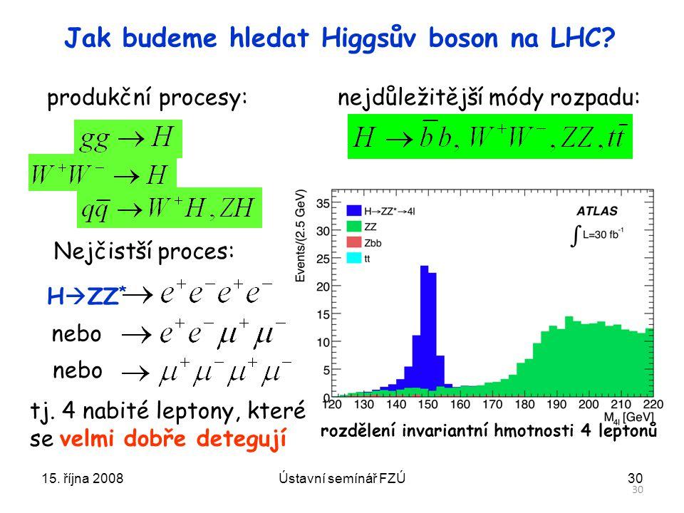 15. října 2008Ústavní semínář FZÚ30 nejdůležitější módy rozpadu: Jak budeme hledat Higgsův boson na LHC? H  ZZ * nebo Nejčistší proces: produkční pro