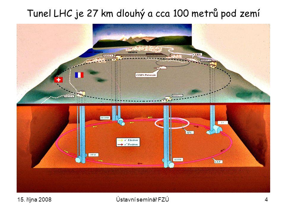 15. října 2008Ústavní semínář FZÚ4 Tunel LHC je 27 km dlouhý a cca 100 metrů pod zemí