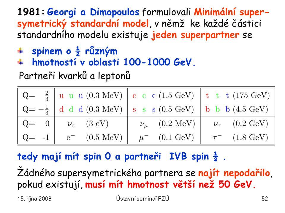 15. října 2008Ústavní semínář FZÚ52 tedy mají mít spin 0 a partneři IVB spin ½. 1981: Georgi a Dimopoulos formulovali Minimální super- symetrický stan