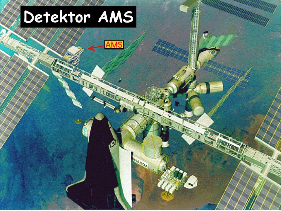 15. října 2008Ústavní semínář FZÚ62 Detektor AMS