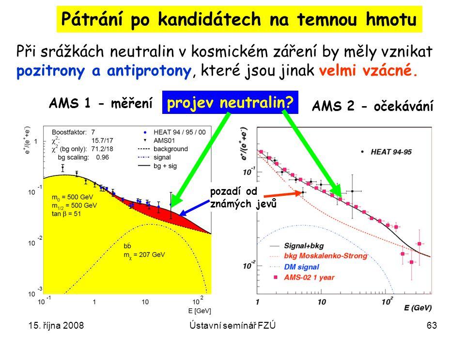 15. října 2008Ústavní semínář FZÚ63 Pátrání po kandidátech na temnou hmotu AMS 1 - měření AMS 2 - očekávání projev neutralin? Při srážkách neutralin v