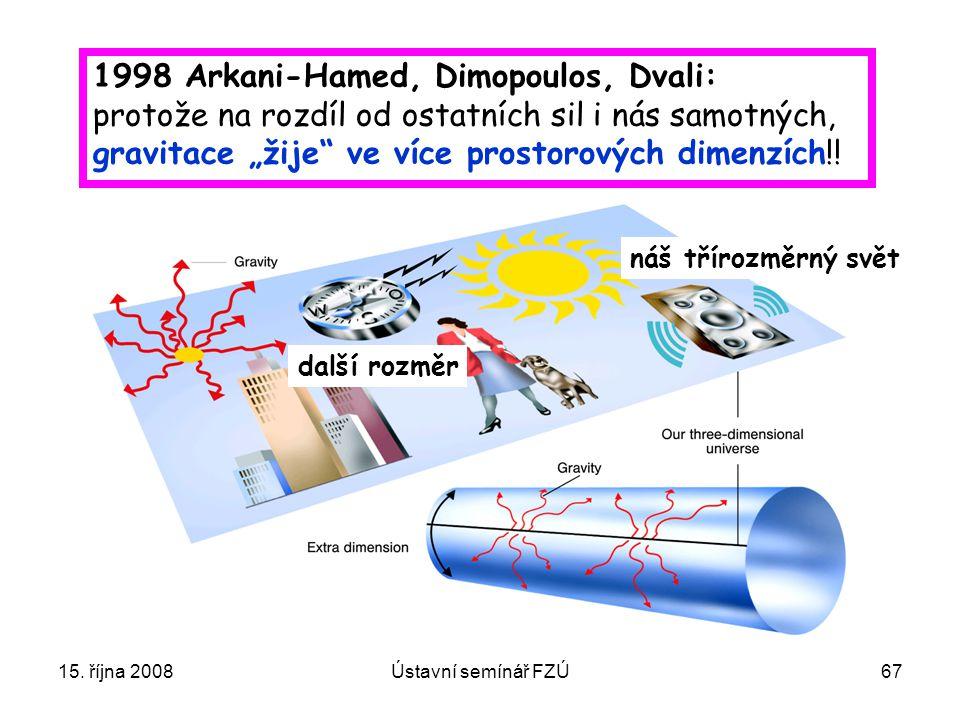 15. října 2008Ústavní semínář FZÚ67 náš třírozměrný svět další rozměr 1998 Arkani-Hamed, Dimopoulos, Dvali: protože na rozdíl od ostatních sil i nás s