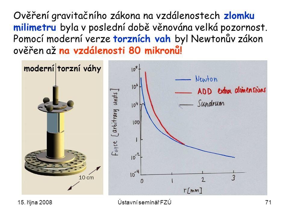 15. října 2008Ústavní semínář FZÚ71 Ověření gravitačního zákona na vzdálenostech zlomku milimetru byla v poslední době věnována velká pozornost. Pomoc