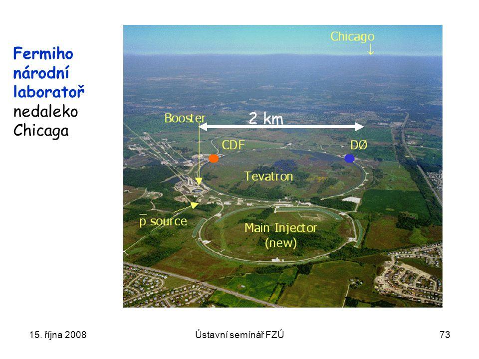 15. října 2008Ústavní semínář FZÚ73 Fermiho národní laboratoř nedaleko Chicaga 2 km
