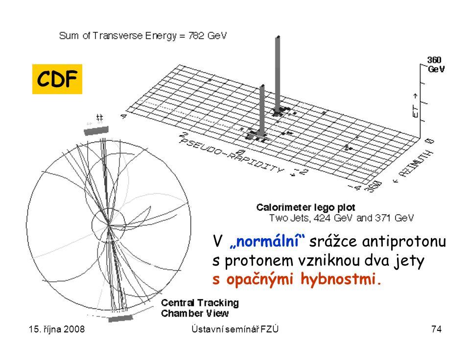 """15. října 2008Ústavní semínář FZÚ74 CDF V """"normální"""" srážce antiprotonu s protonem vzniknou dva jety s opačnými hybnostmi."""