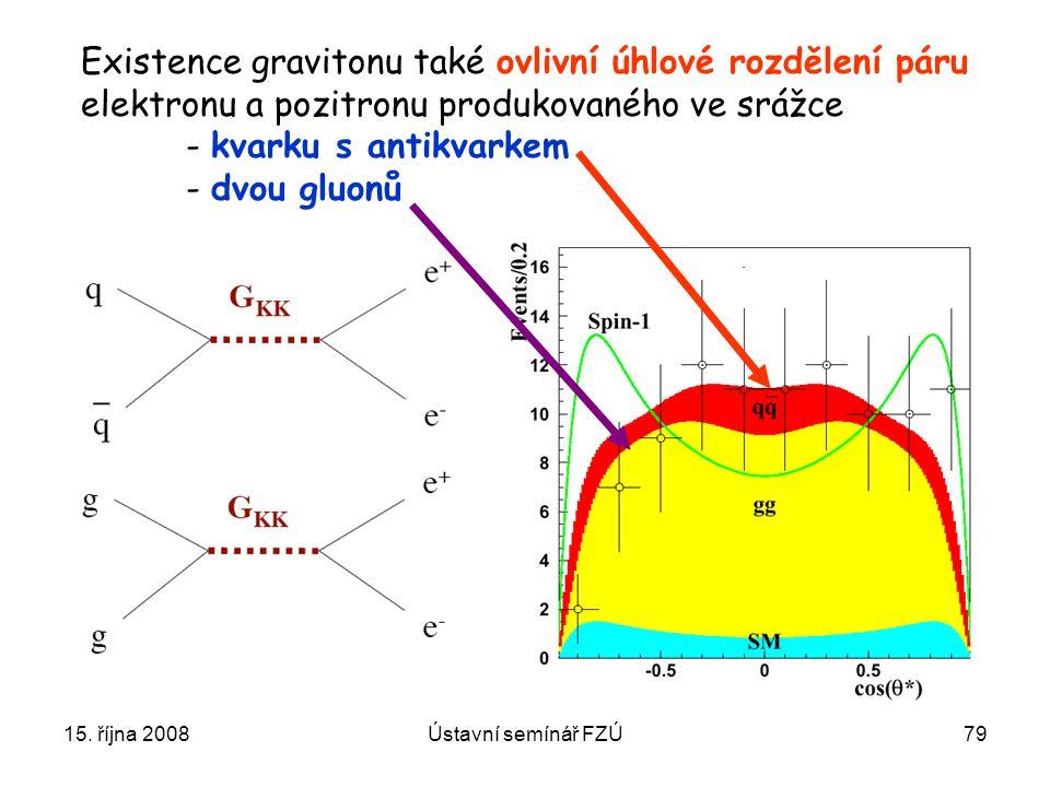 15. října 2008Ústavní semínář FZÚ79 Existence gravitonu také ovlivní úhlové rozdělení páru elektronu a pozitronu produkovaného ve srážce - kvarku s an