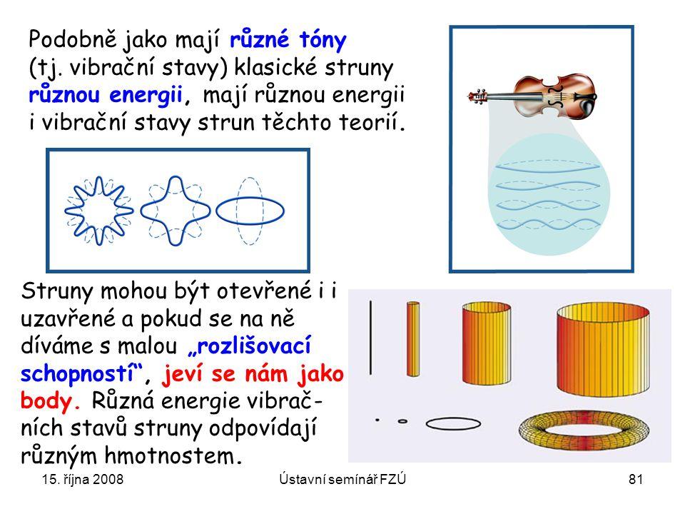 15. října 2008Ústavní semínář FZÚ81 Podobně jako mají různé tóny (tj. vibrační stavy) klasické struny různou energii, mají různou energii i vibrační s