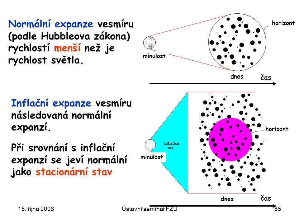 15. října 2008Ústavní semínář FZÚ85 Normální expanze vesmíru (podle Hubbleova zákona) rychlostí menší než je rychlost světla. dnes čas minulost horizo