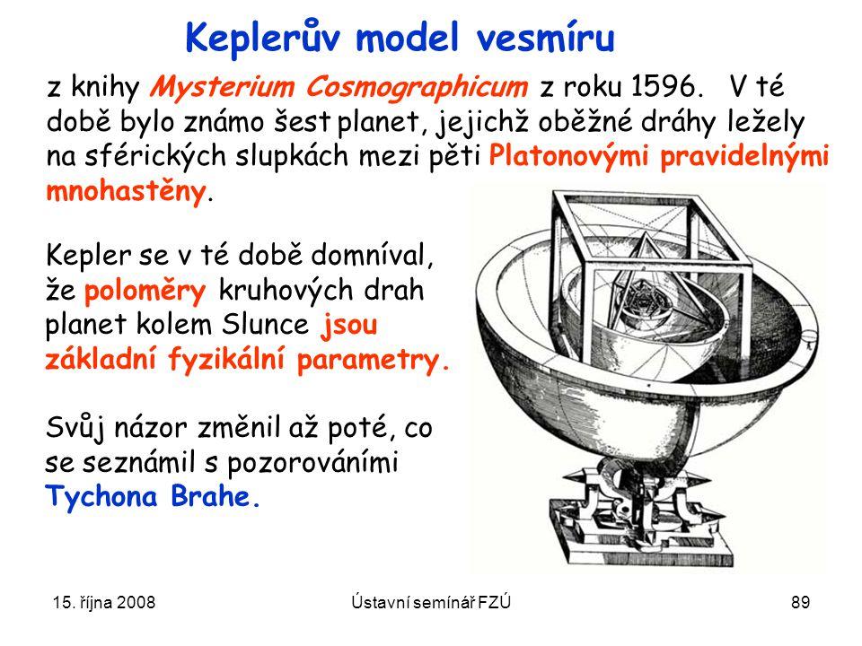 15. října 2008Ústavní semínář FZÚ89 z knihy Mysterium Cosmographicum z roku 1596. V té době bylo známo šest planet, jejichž oběžné dráhy ležely na sfé