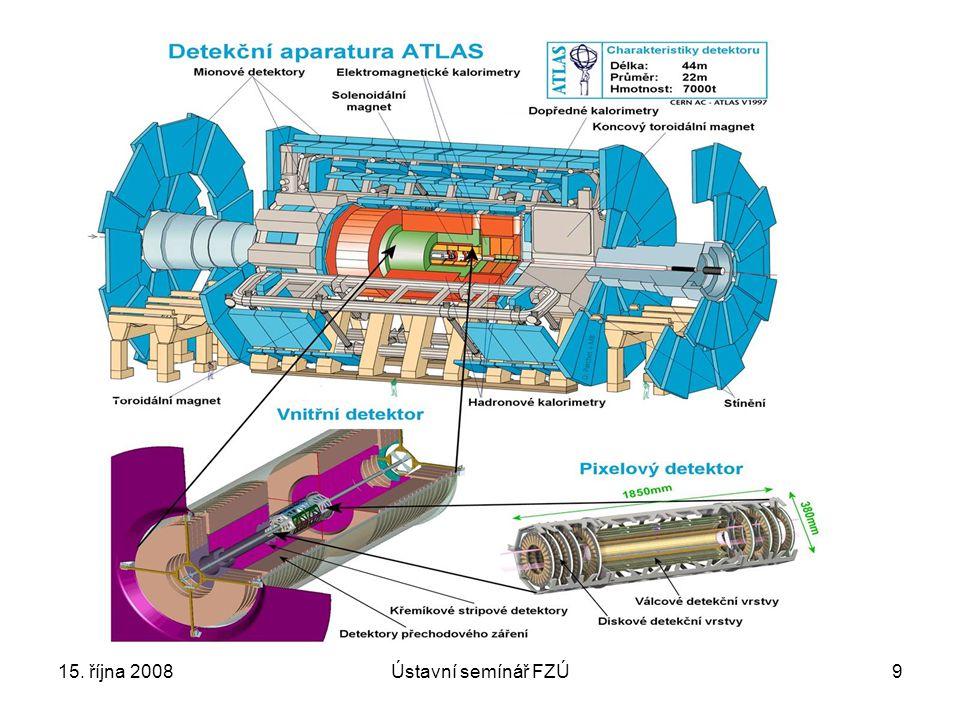 15.října 2008Ústavní semínář FZÚ40 Vesmírný koláč vakuum hraje klíčovou roli.