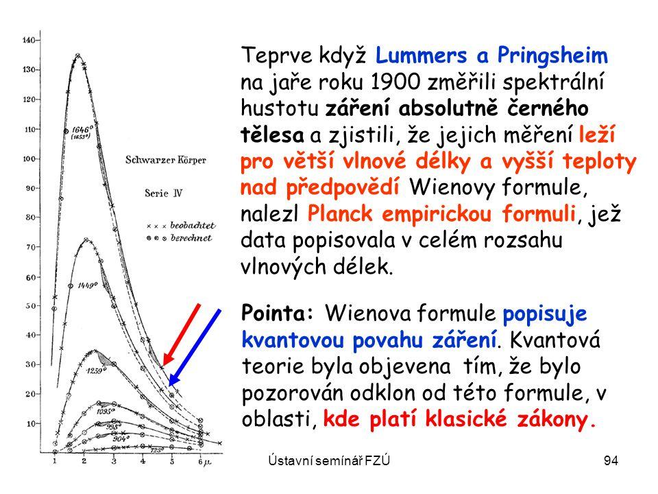 15. října 2008Ústavní semínář FZÚ94 Pointa: Wienova formule popisuje kvantovou povahu záření. Kvantová teorie byla objevena tím, že bylo pozorován odk