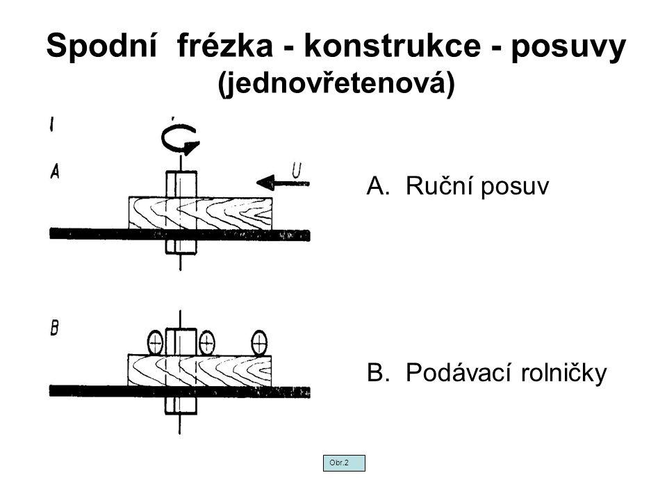 Spodní frézka - konstrukce - posuvy (jednovřetenová) A.Ruční posuv B.Podávací rolničky Obr.2