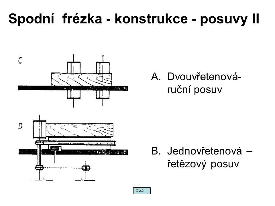 Spodní frézka - kontrolní test popis obrázků - výsledky 1.Nožová hlava 2.Stůl 3.Matice vřetena 4.Hřídel 5.Pomocné rameno 6.Šroubový mechanismus 7.Elektromotor 8.Řemenice klínová Obr.13