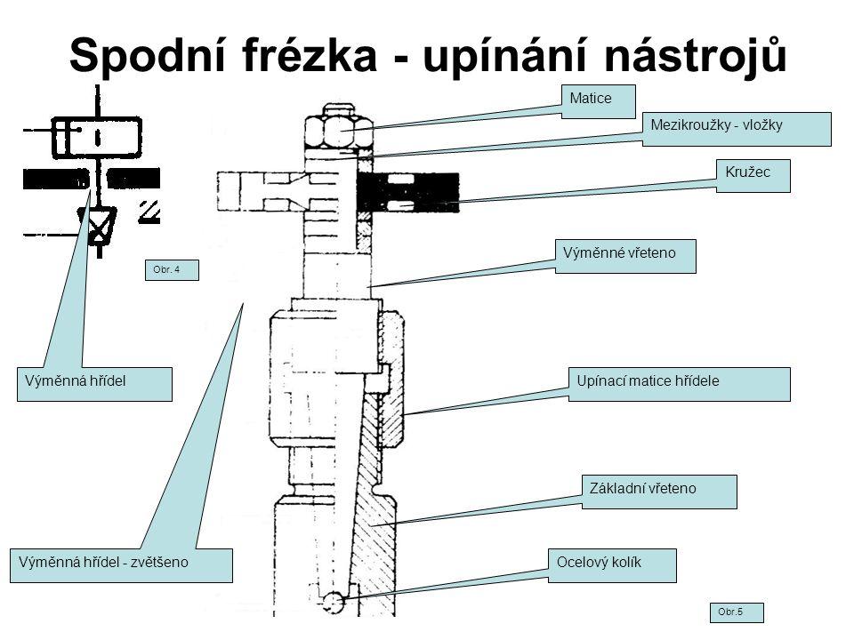 DĚKUJI ZA POZORNOST Použité zdroje: JANÍČEK, František.