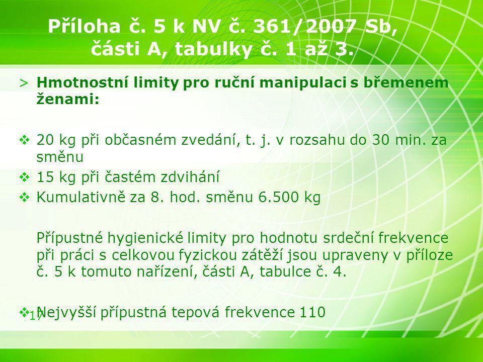 17 Příloha č. 5 k NV č. 361/2007 Sb, části A, tabulky č. 1 až 3. >Hmotnostní limity pro ruční manipulaci s břemenem ženami:  20 kg při občasném zvedá