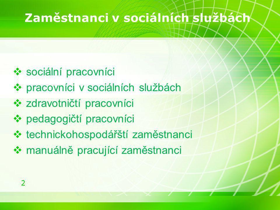 3 Právní úprava výkonu povolání  sociální pracovníci a pracovníci v sociálních službách právní úprava jejich způsobilosti z.108/2006 Sb., vyhl.