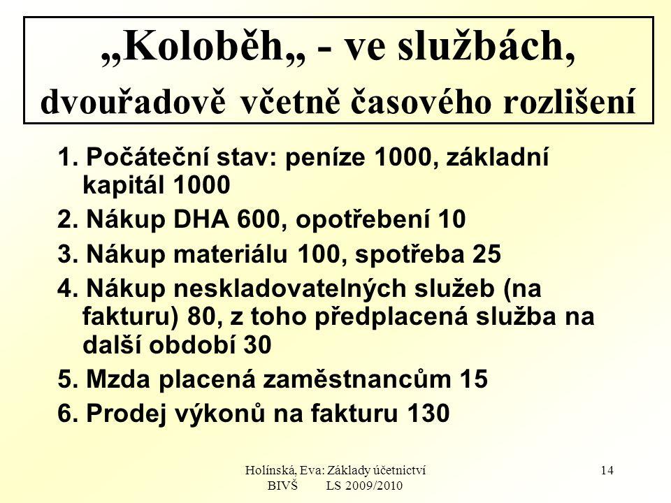 """Holínská, Eva: Základy účetnictví BIVŠ LS 2009/2010 14 """"Koloběh"""" - ve službách, dvouřadově včetně časového rozlišení 1."""