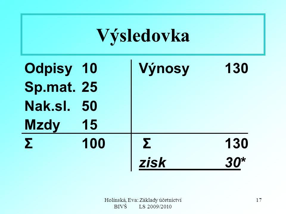 Holínská, Eva: Základy účetnictví BIVŠ LS 2009/2010 17 Výsledovka Odpisy10Výnosy130 Sp.mat.25 Nak.sl.50 Mzdy15 Σ100 Σ130 zisk30*