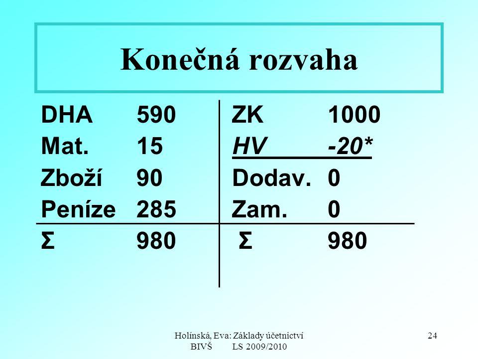 Holínská, Eva: Základy účetnictví BIVŠ LS 2009/2010 24 Konečná rozvaha DHA590ZK1000 Mat.15HV-20* Zboží90Dodav.0 Peníze285Zam.0 Σ980