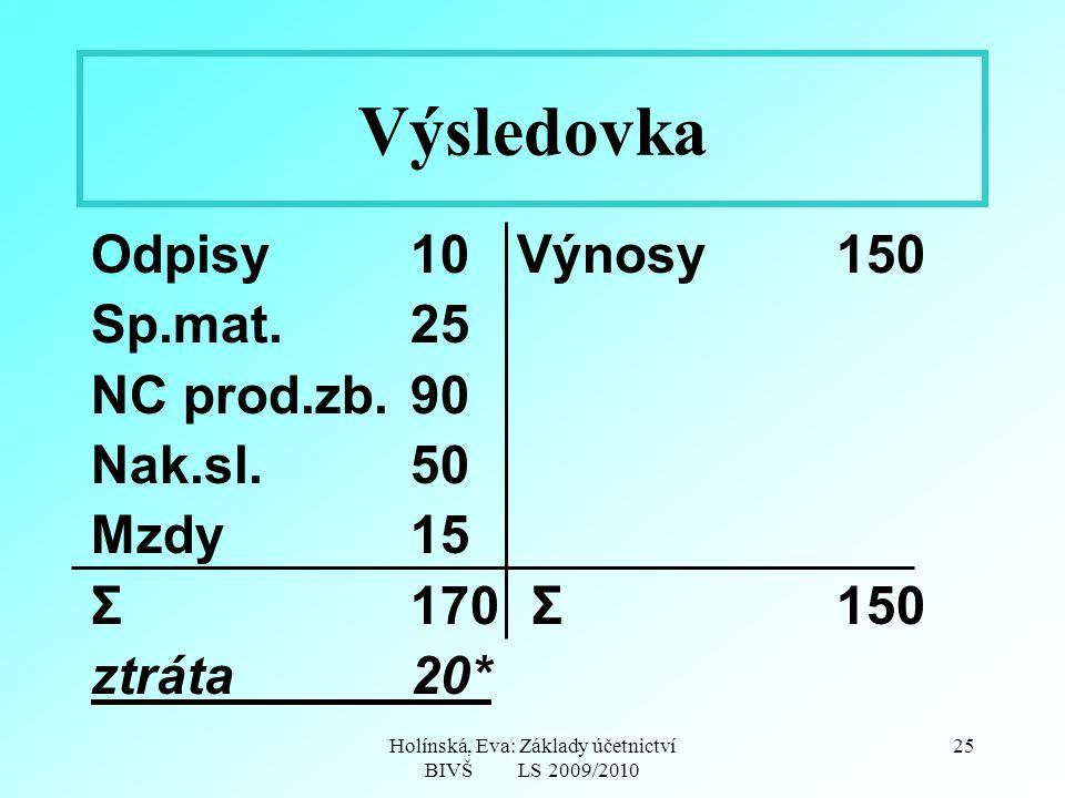 Holínská, Eva: Základy účetnictví BIVŠ LS 2009/2010 25 Výsledovka Odpisy10Výnosy150 Sp.mat.25 NC prod.zb.90 Nak.sl.50 Mzdy15 Σ170 Σ150 ztráta20*