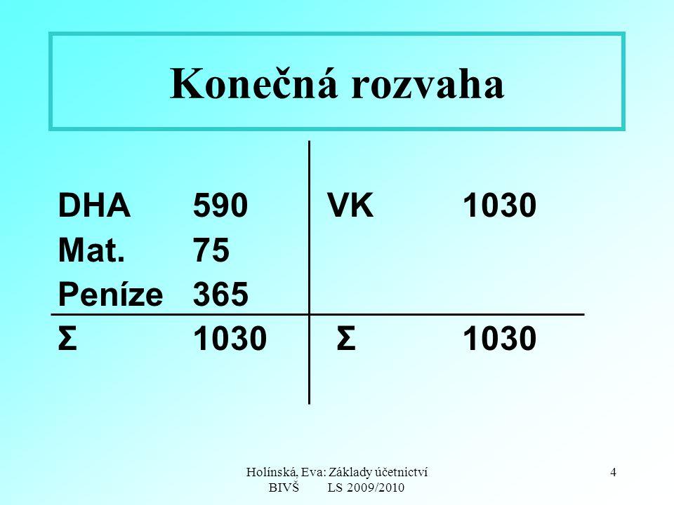 Holínská, Eva: Základy účetnictví BIVŠ LS 2009/2010 5 Hospodářský výsledek běžného období * změna vlastního kapitálu nebo změna hospodářského výsledku jako svébytné položky vlastního kapitálu (rozvahově) * osamostatnění výnosů a nákladů
