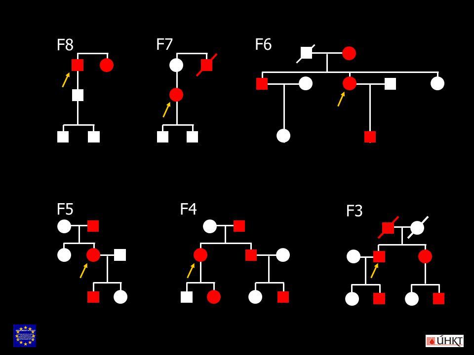 F8 F7F6 F5F4 F3