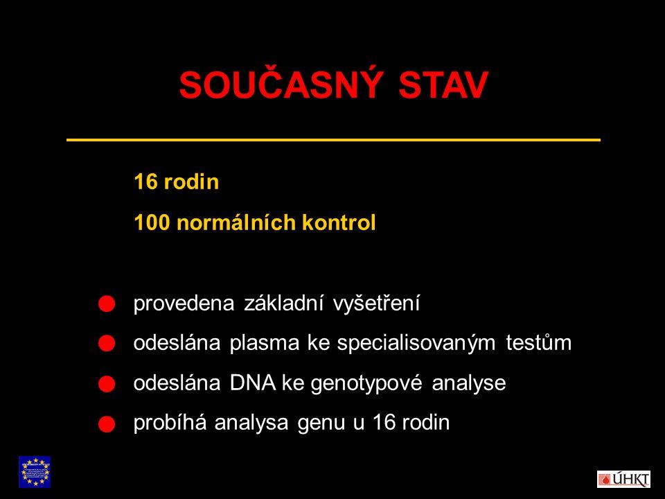 16 rodin 100 normálních kontrol provedena základní vyšetření odeslána plasma ke specialisovaným testům odeslána DNA ke genotypové analyse probíhá anal
