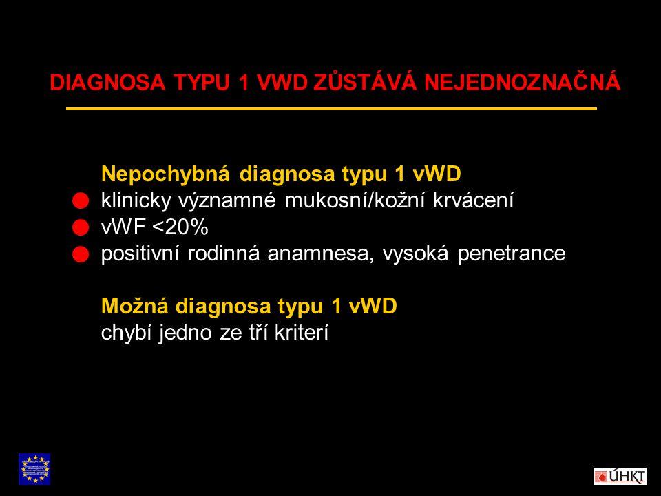 Nepochybná diagnosa typu 1 vWD klinicky významné mukosní/kožní krvácení vWF <20% positivní rodinná anamnesa, vysoká penetrance Možná diagnosa typu 1 v