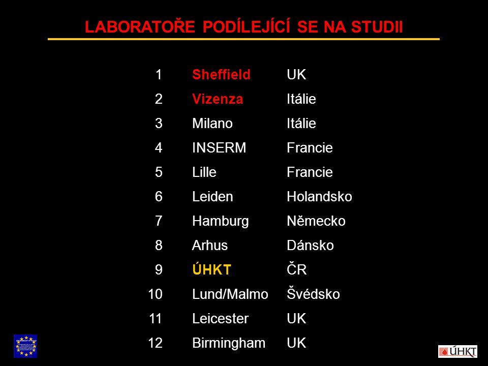 LABORATOŘE PODÍLEJÍCÍ SE NA STUDII 1 2 3 4 5 6 7 8 9 10 11 12 Sheffield Vizenza Milano INSERM Lille Leiden Hamburg Arhus ÚHKT Lund/Malmo Leicester Bir