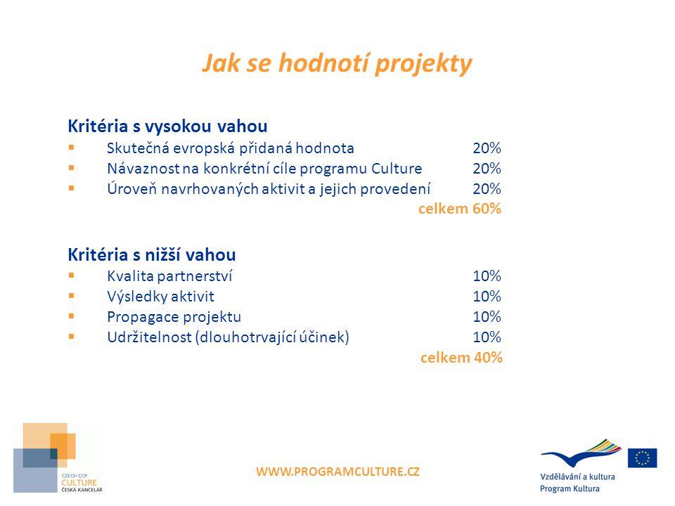 WWW.PROGRAMCULTURE.CZ Jak se hodnotí projekty Kritéria s vysokou vahou  Skutečná evropská přidaná hodnota 20%  Návaznost na konkrétní cíle programu Culture20%  Úroveň navrhovaných aktivit a jejich provedení20% celkem 60% Kritéria s nižší vahou  Kvalita partnerství 10%  Výsledky aktivit 10%  Propagace projektu10%  Udržitelnost (dlouhotrvající účinek)10% celkem 40%