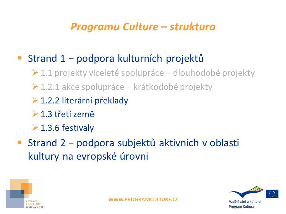 WWW.PROGRAMCULTURE.CZ Programu Culture – struktura  Strand 1 − podpora kulturních projektů  1.1 projekty víceleté spolupráce − dlouhodobé projekty  1.2.1 akce spolupráce − krátkodobé projekty  1.2.2 literární překlady  1.3 třetí země  1.3.6 festivaly  Strand 2 − podpora subjektů aktivních v oblasti kultury na evropské úrovni