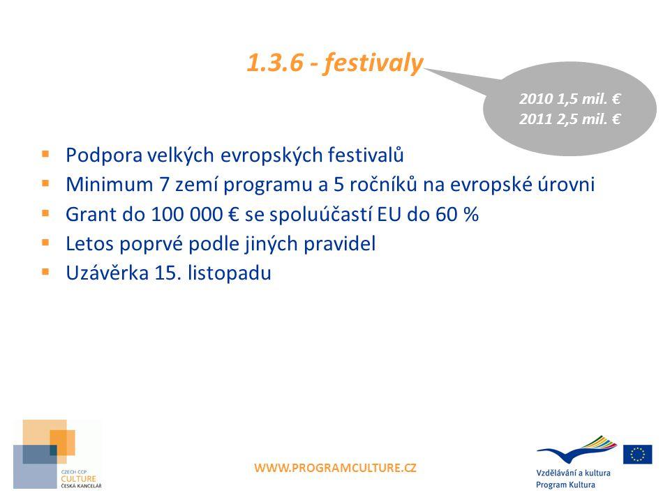 WWW.PROGRAMCULTURE.CZ 1.3.6 - festivaly  Podpora velkých evropských festivalů  Minimum 7 zemí programu a 5 ročníků na evropské úrovni  Grant do 100 000 € se spoluúčastí EU do 60 %  Letos poprvé podle jiných pravidel  Uzávěrka 15.
