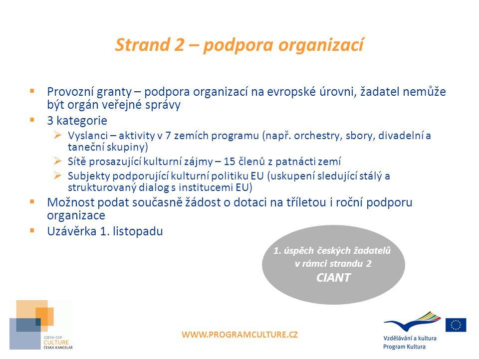 WWW.PROGRAMCULTURE.CZ Strand 2 – podpora organizací  Provozní granty – podpora organizací na evropské úrovni, žadatel nemůže být orgán veřejné správy  3 kategorie  Vyslanci – aktivity v 7 zemích programu (např.