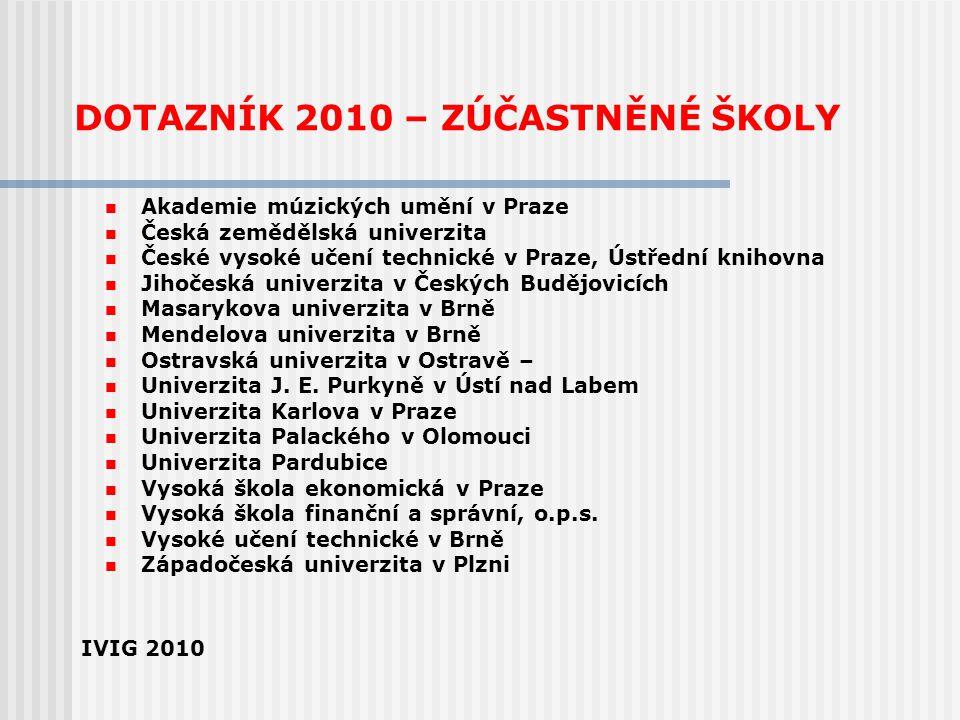 DOTAZNÍK 2010 – ZÚČASTNĚNÉ ŠKOLY Akademie múzických umění v Praze Česká zemědělská univerzita České vysoké učení technické v Praze, Ústřední knihovna