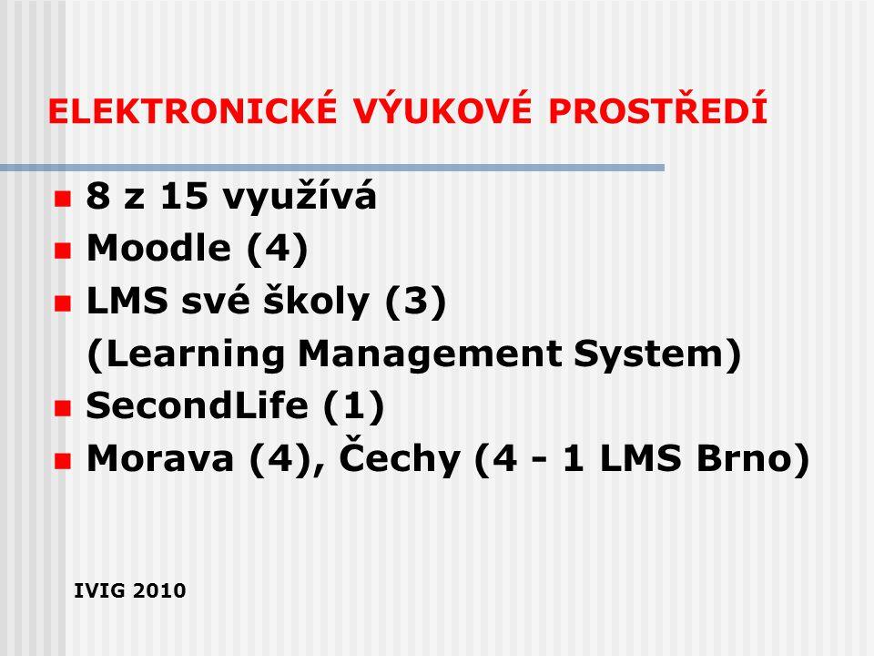 ELEKTRONICKÉ VÝUKOVÉ PROSTŘEDÍ 8 z 15 využívá Moodle (4) LMS své školy (3) (Learning Management System) SecondLife (1) Morava (4), Čechy (4 - 1 LMS Br