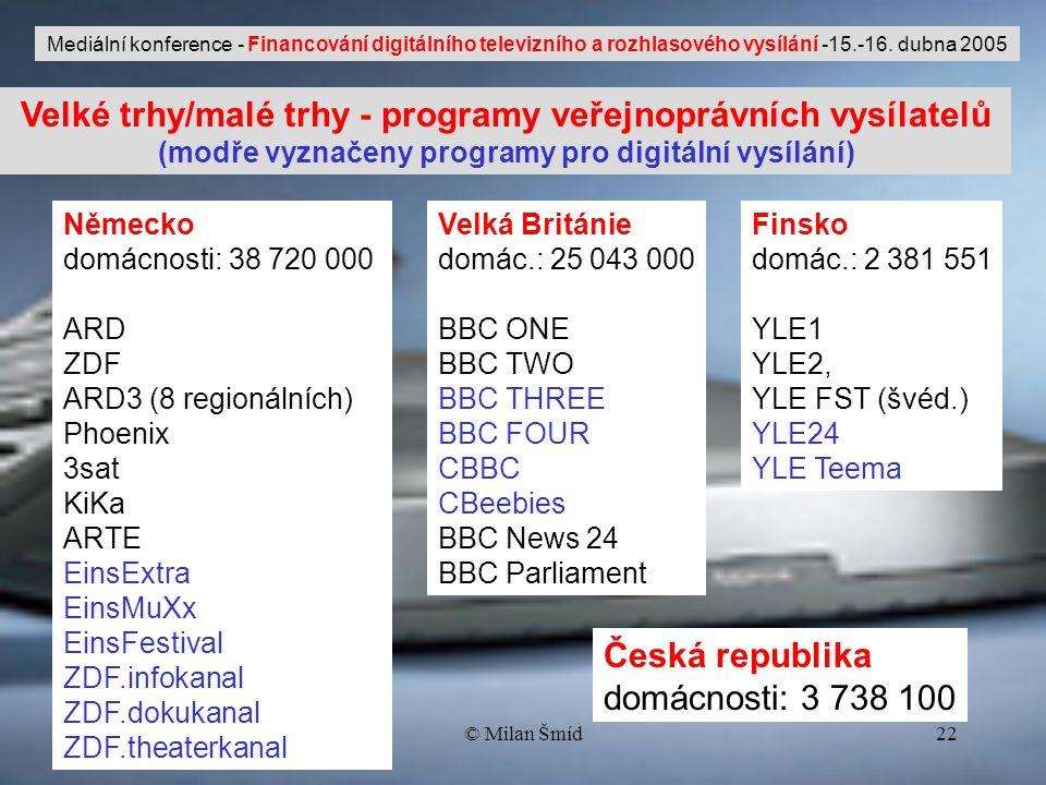© Milan Šmíd22 Velké trhy/malé trhy - programy veřejnoprávních vysílatelů (modře vyznačeny programy pro digitální vysílání) Mediální konference - Financování digitálního televizního a rozhlasového vysílání -15.-16.