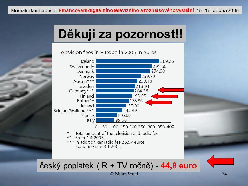 © Milan Šmíd24 Mediální konference - Financování digitálního televizního a rozhlasového vysílání -15.-16.