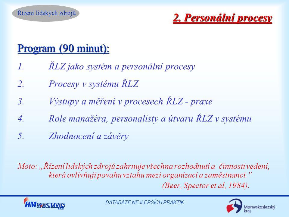 Řízení lidských zdrojů DATABÁZE NEJLEPŠÍCH PRAKTIK Program (90 minut): 1.ŘLZ jako systém a personální procesy 2.Procesy v systému ŘLZ 3.Výstupy a měře
