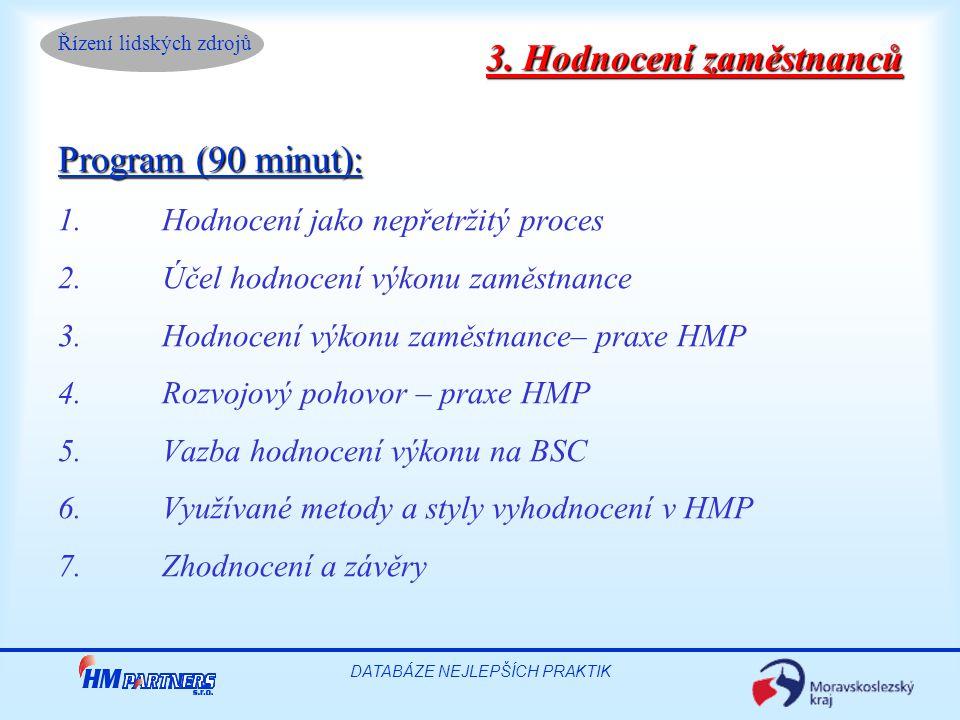 Řízení lidských zdrojů DATABÁZE NEJLEPŠÍCH PRAKTIK Program (90 minut): 1.Hodnocení jako nepřetržitý proces 2.Účel hodnocení výkonu zaměstnance 3.Hodno