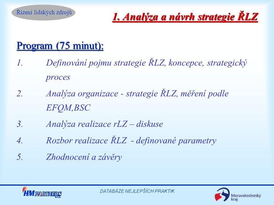 Řízení lidských zdrojů DATABÁZE NEJLEPŠÍCH PRAKTIK Program (75 minut): 1.Definování pojmu strategie ŘLZ, koncepce, strategický proces 2.Analýza organi