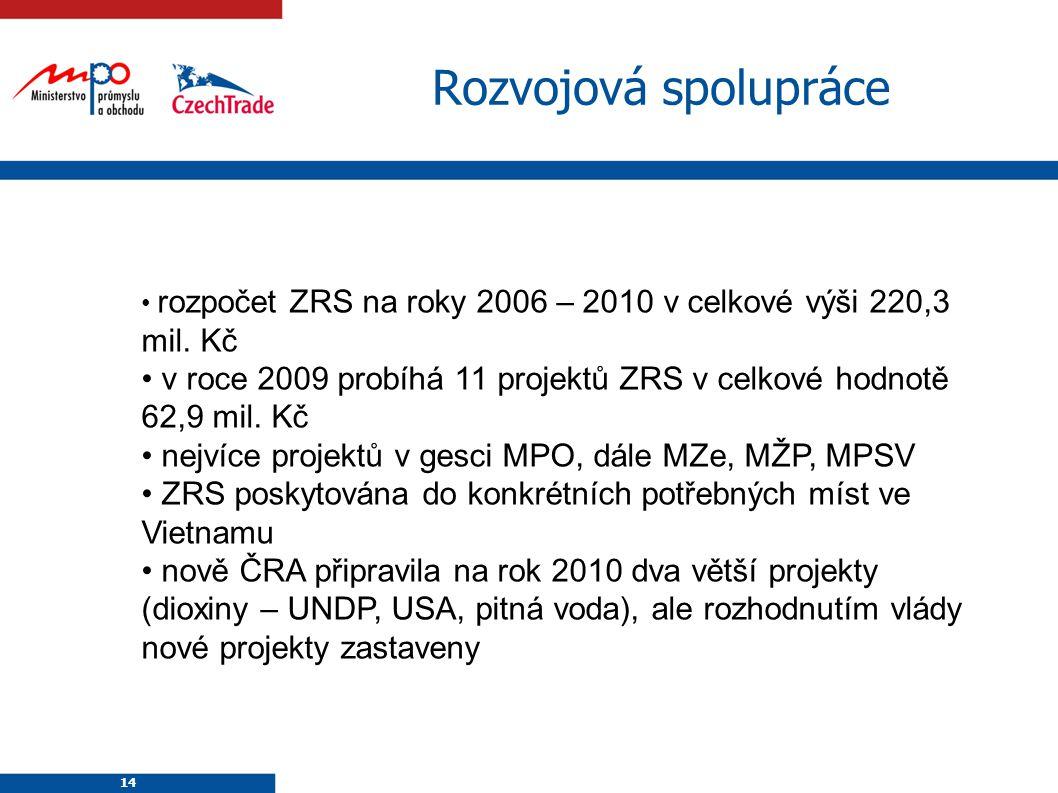 14 Rozvojová spolupráce rozpočet ZRS na roky 2006 – 2010 v celkové výši 220,3 mil.