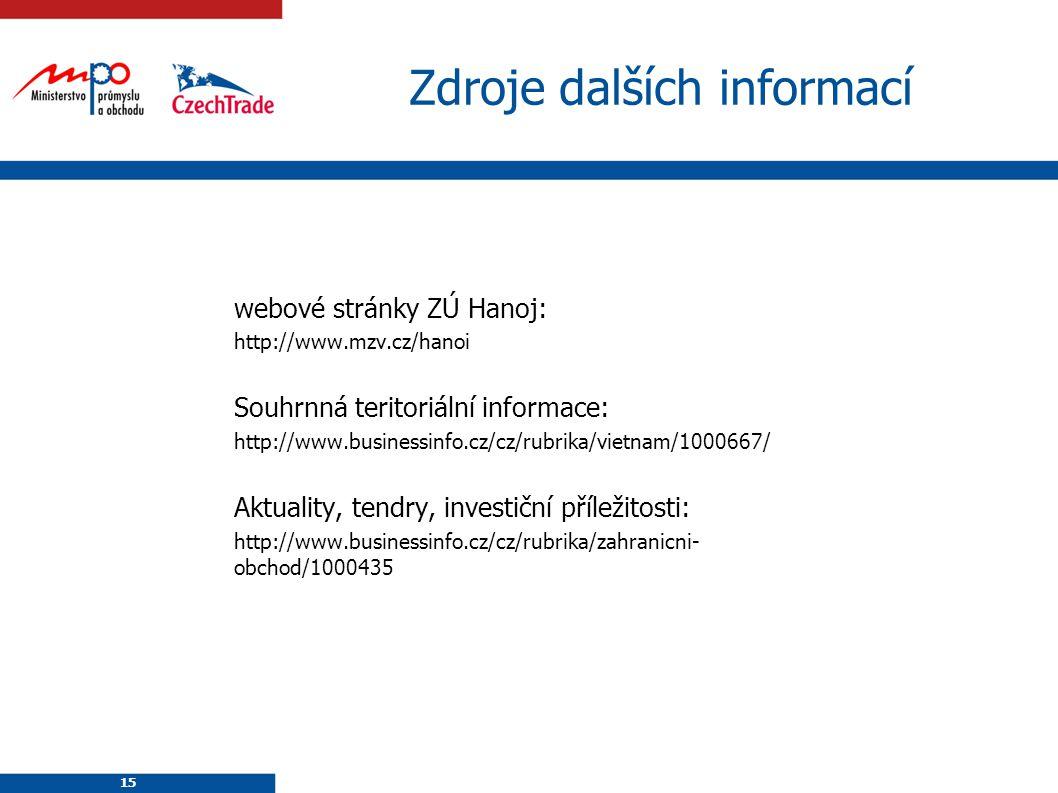 15 Zdroje dalších informací webové stránky ZÚ Hanoj: http://www.mzv.cz/hanoi Souhrnná teritoriální informace: http://www.businessinfo.cz/cz/rubrika/vietnam/1000667/ Aktuality, tendry, investiční příležitosti: http://www.businessinfo.cz/cz/rubrika/zahranicni- obchod/1000435