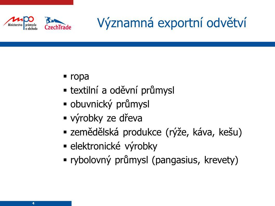 4 4 Významná exportní odvětví  ropa  textilní a oděvní průmysl  obuvnický průmysl  výrobky ze dřeva  zemědělská produkce (rýže, káva, kešu)  elektronické výrobky  rybolovný průmysl (pangasius, krevety)