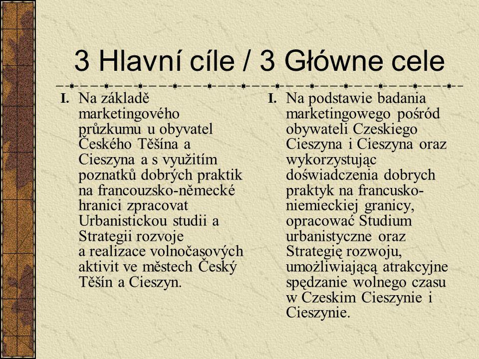 3 Hlavní cíle / 3 Główne cele I. Na základě marketingového průzkumu u obyvatel Českého Těšína a Cieszyna a s využitím poznatků dobrých praktik na fran