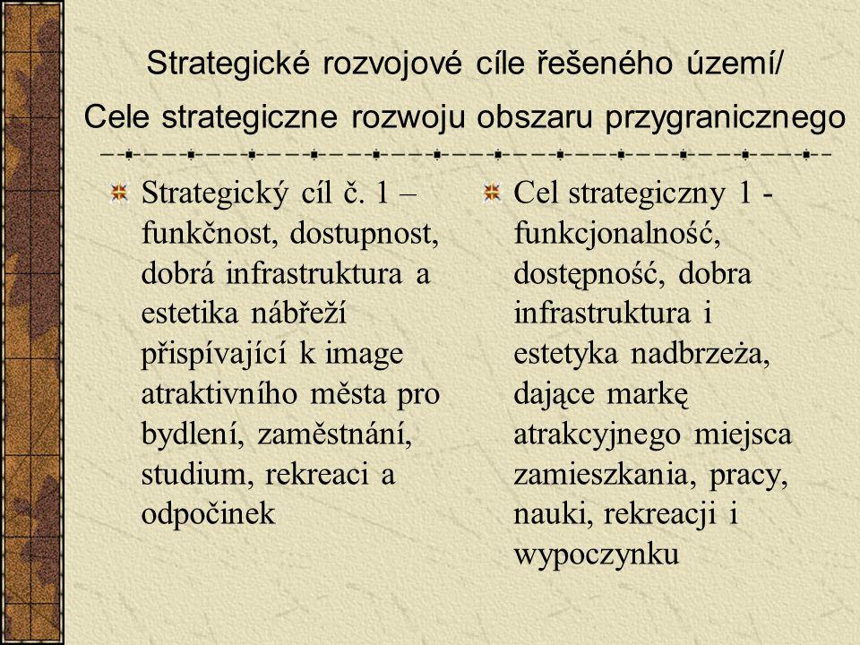 Strategické rozvojové cíle řešeného území/ Cele strategiczne rozwoju obszaru przygranicznego Strategický cíl č. 1 – funkčnost, dostupnost, dobrá infra