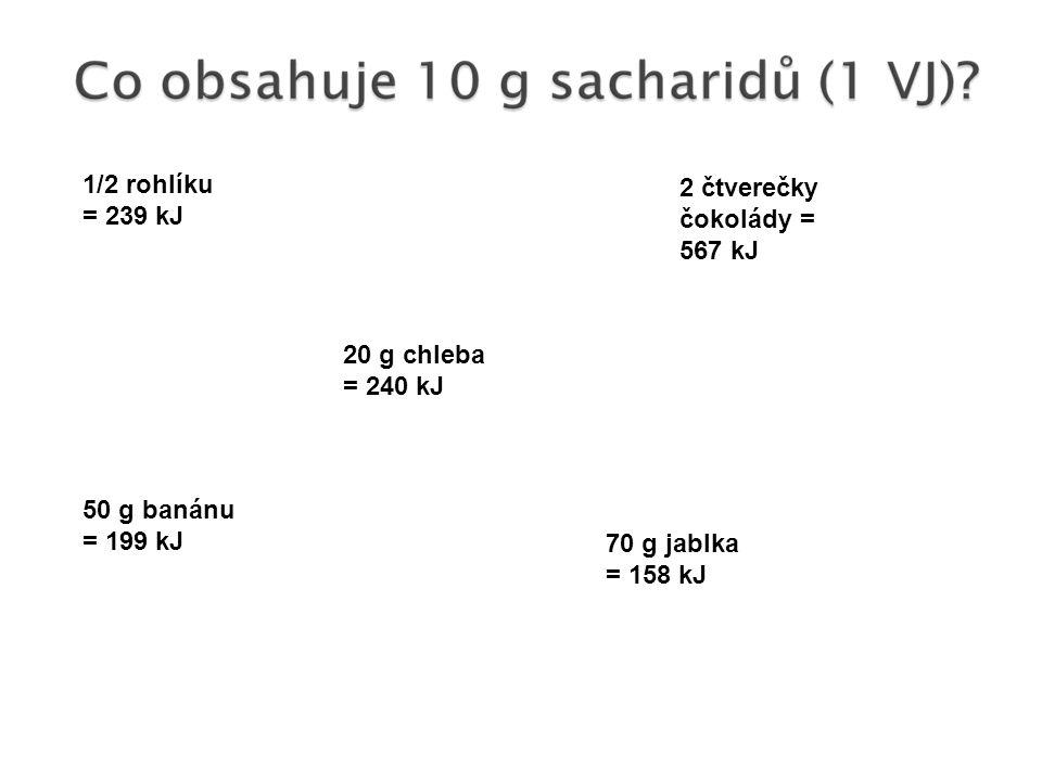 1/2 rohlíku = 239 kJ 20 g chleba = 240 kJ 2 čtverečky čokolády = 567 kJ 50 g banánu = 199 kJ 70 g jablka = 158 kJ