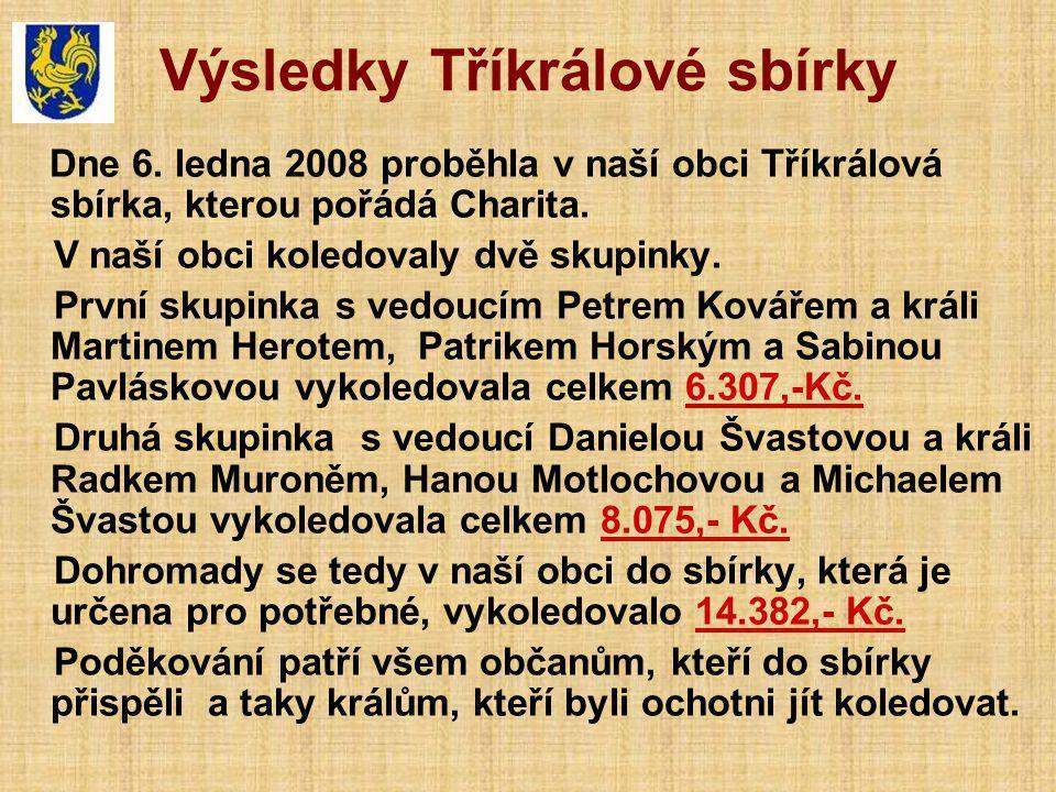 Výsledky Tříkrálové sbírky Dne 6.