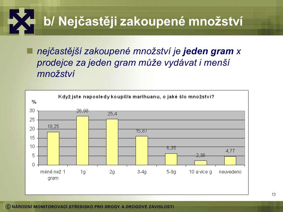 13 b/ Nejčastěji zakoupené množství nejčastější zakoupené množství je jeden gram x prodejce za jeden gram může vydávat i menší množství